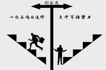 胡金奕:新手投资纸黄金赚钱吗?为什么我总是被套亏损?